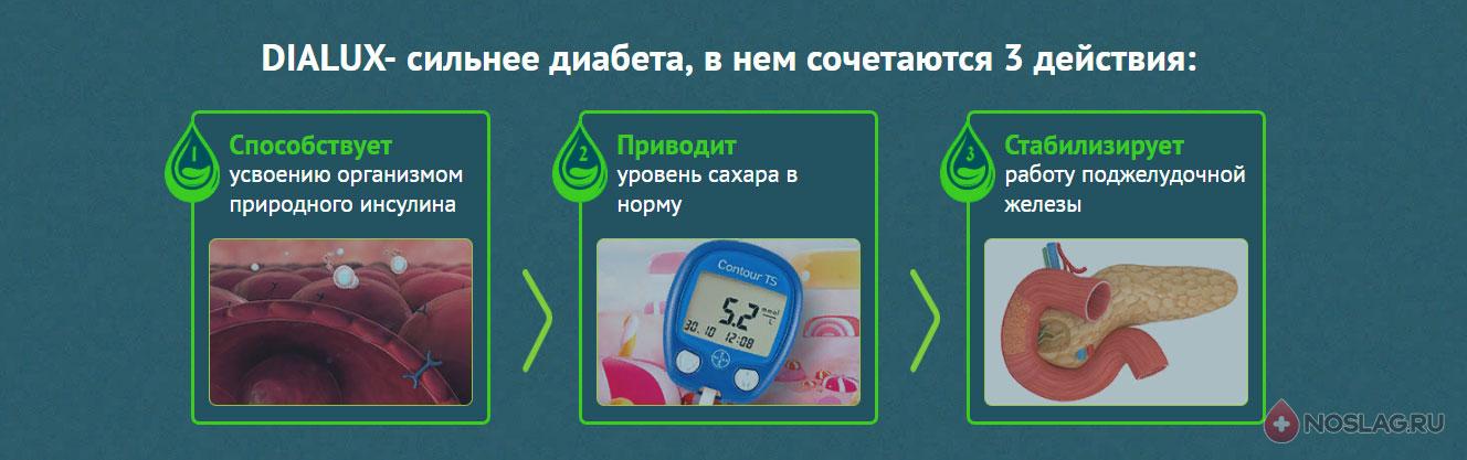 Dialux от диабета