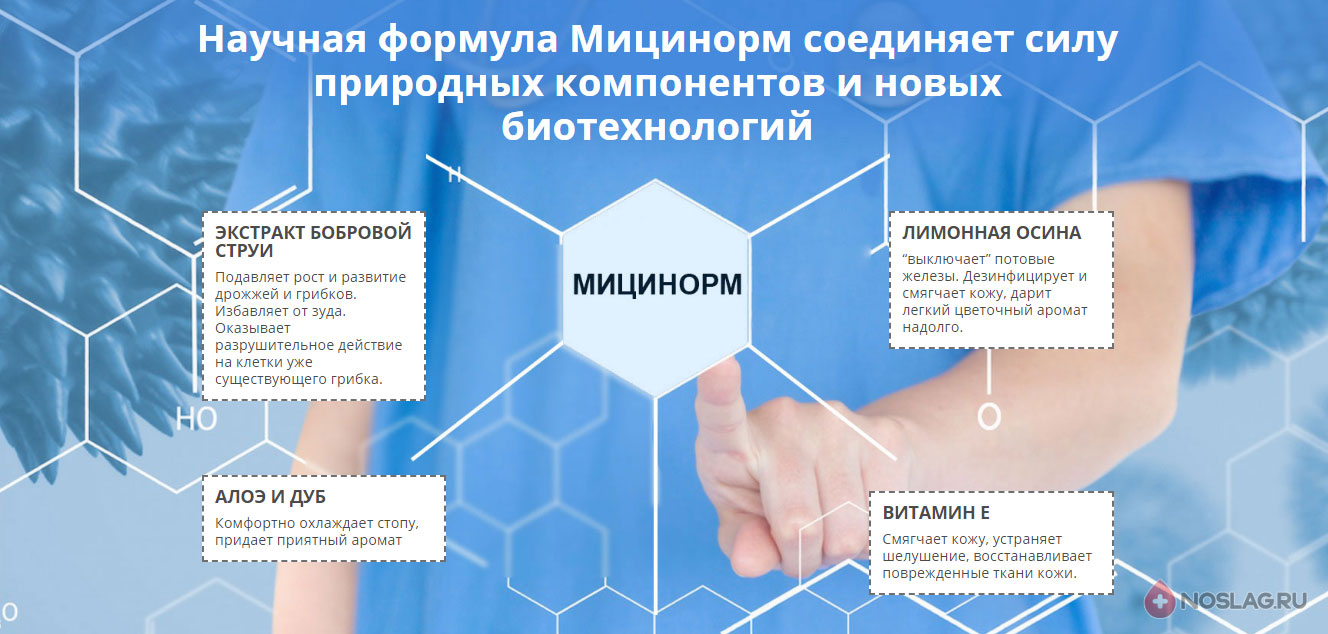 Противогрибковый крем Мицинорм — развод Mitsinorm2