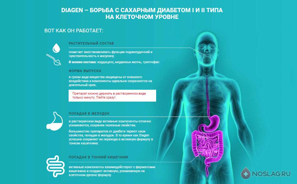 Diagen от диабета Diagen